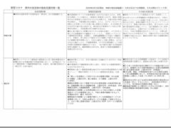 「新型コロナ」神奈川県内自治体独自の支援対策一覧
